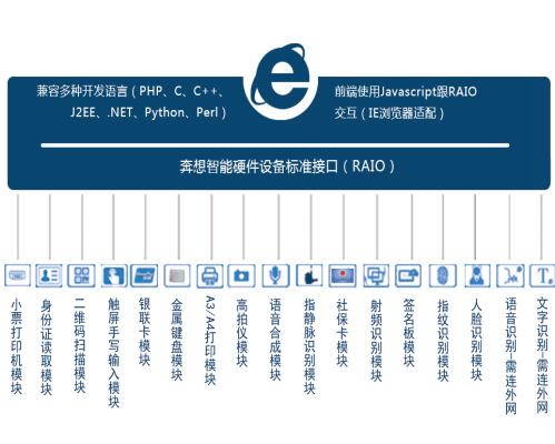 智能证件自助取件柜--广州奔想智能科技有限公司