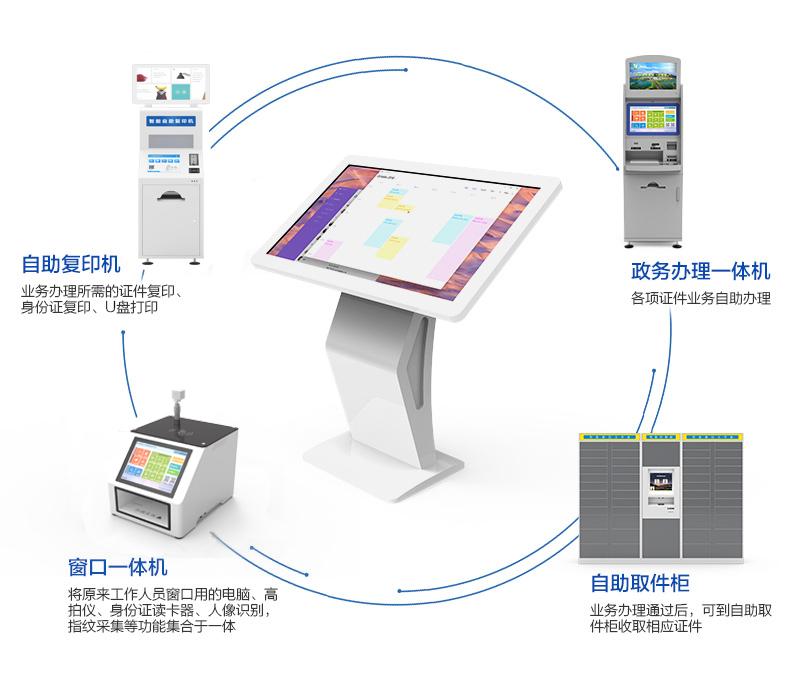 触摸查询一体机--广州奔想智能科技有限公司