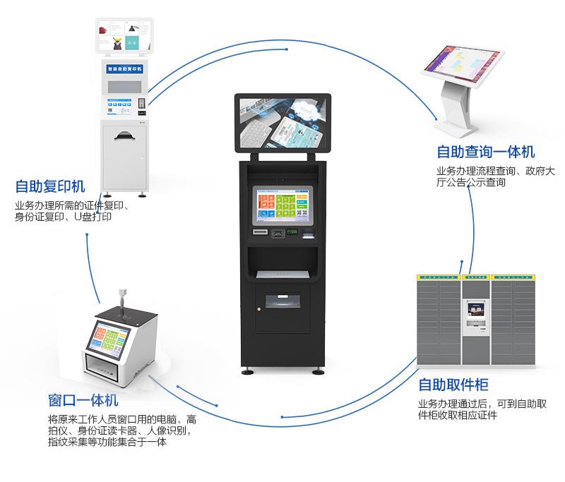 政务中心业务自助一体机--广州奔想智能科技有限公司