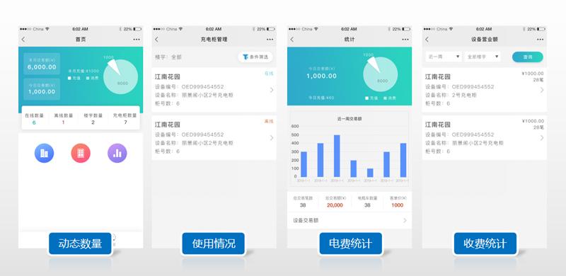 业主端-动态数据-使用情况-电费统计-收费统计-广州奔想智能科技有限公司