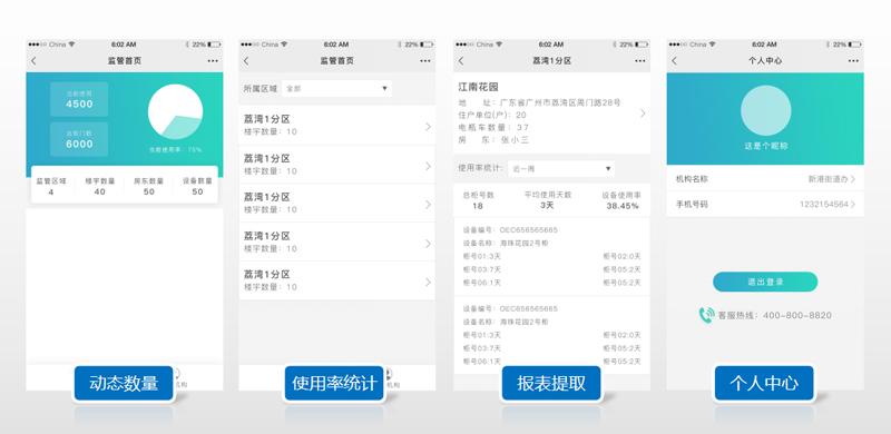 监管端-动态数量-使用率统计-报表提取-个人中心-广州奔想智能科技有限公司