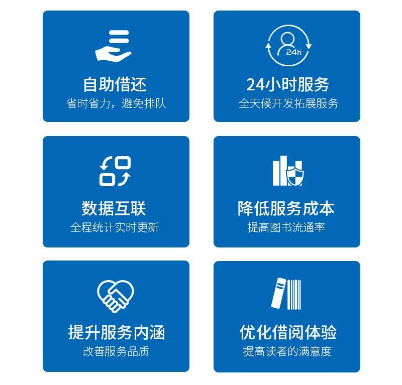 系统优势-自助借还-24小时服务-数据互联-降低服务成本-提升服务内涵-优化借阅体验-广州奔想智能科技有限公司