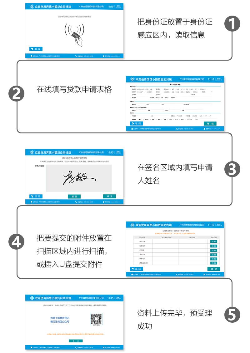 奔想小额贷款自助签约系统办理流程--广州奔想智能科技有限公司