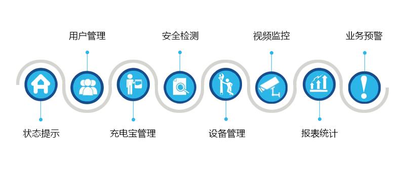 状态提示、用户管理、充电宝管理、安全检测、视频监控、设备管理、报表统计、业务预警-广州奔想智能科技有限公司