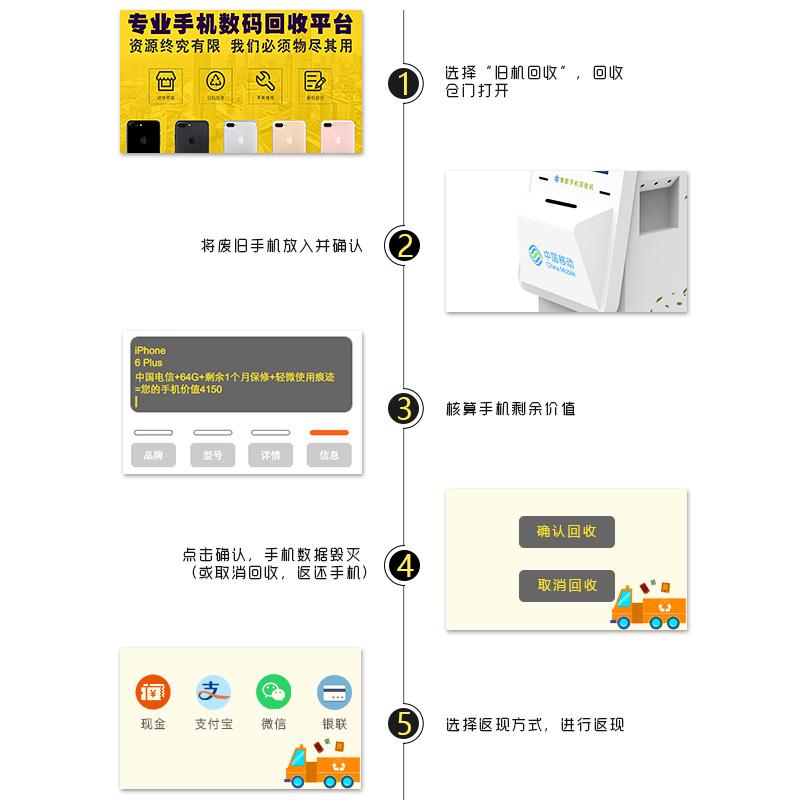 自助手机回收系统手机回收流程-广州奔想智能科技有限公司