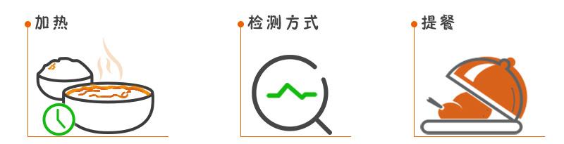 加热、检测方式、提餐、广州奔想智能科技有限公司