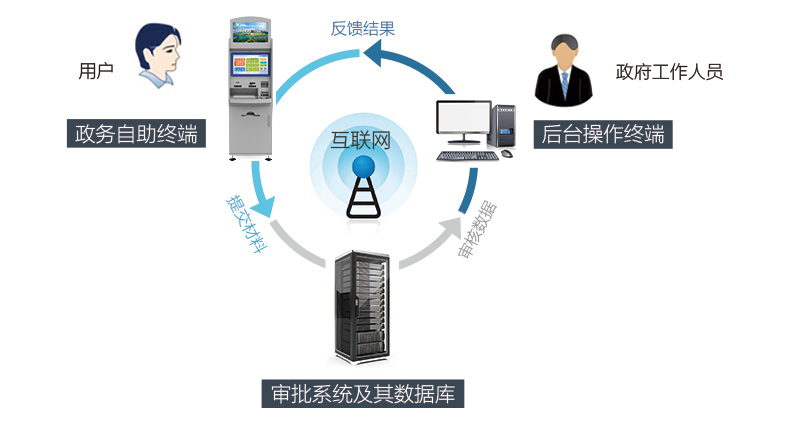 系统架构.jpg