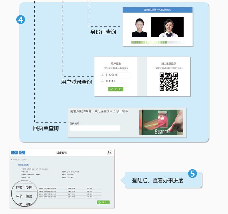 登录后,查看办事进度-广州奔想智能科技有限公司