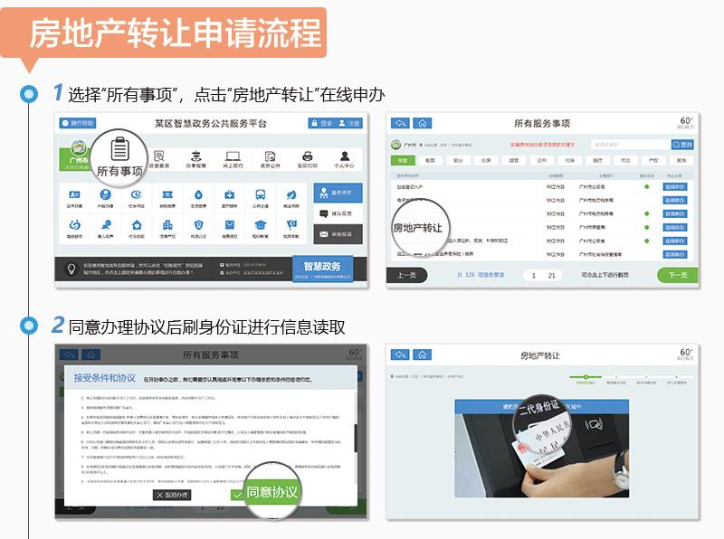 房地产转让申请流程-广州奔想智能科技有限公司