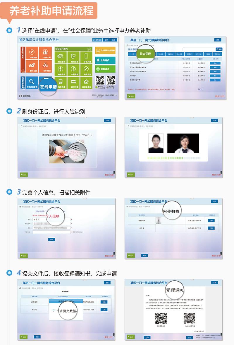 养老补助流程-广州奔想智能科技有限公司