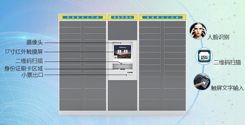 人脸识别 二维码扫描 触屏文字输入 摄像头 17寸红外线触摸屏 身份证刷卡区域 小票出口 -广州奔想智能科技有限公司