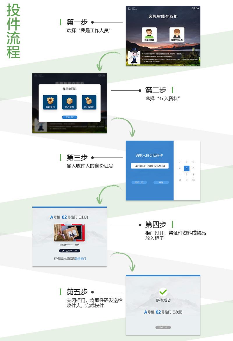 使用流程 投建流程 -广州奔想智能科技有限公司