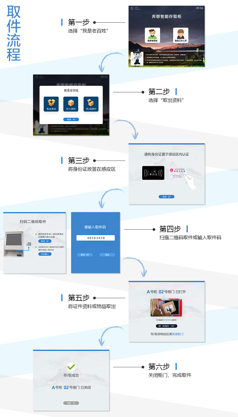 取件流程-广州奔想智能科技有限公司