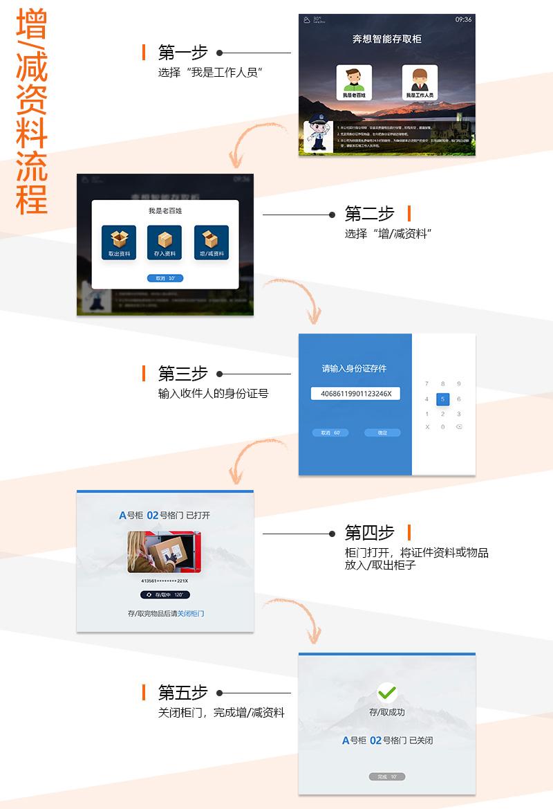 增/减资料流程-广州奔想智能科技有限公司